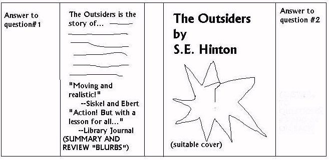 the outsiders response to literature
